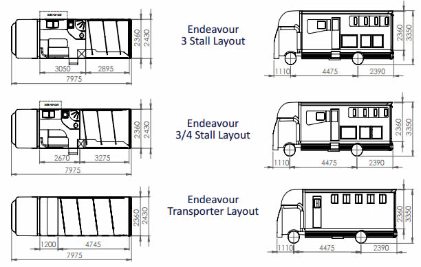 Endeavour stall layouts