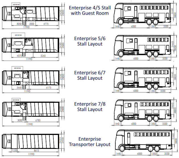 Enterprise layouts and dimensions