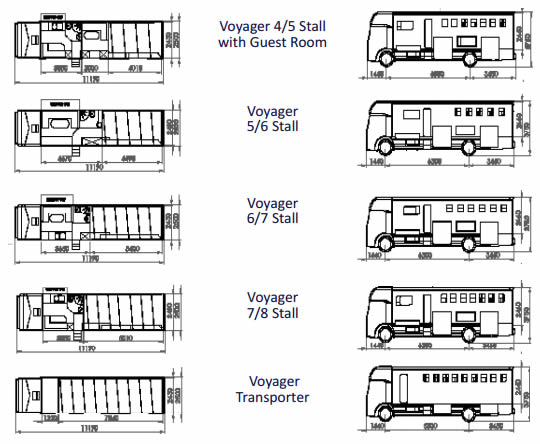 Equi-Trek voyager layouts and dimensions
