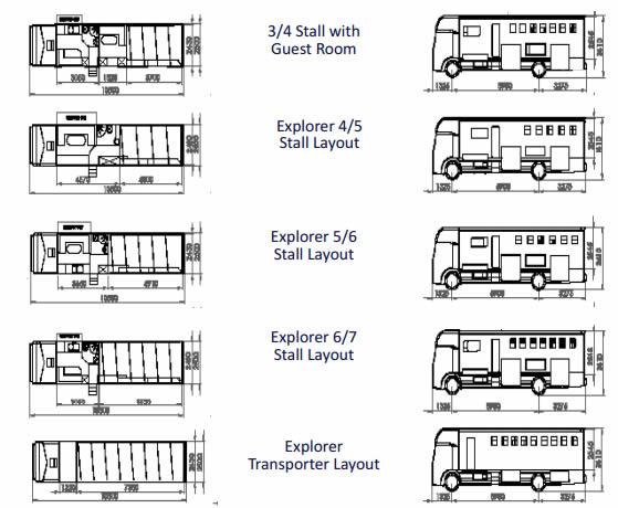 Equi-Trek explorer layouts