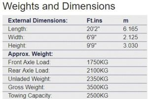 Equi-Trek Eclipse Weight Dimensions