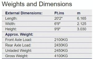 Eclipse 4 weight and dimensions